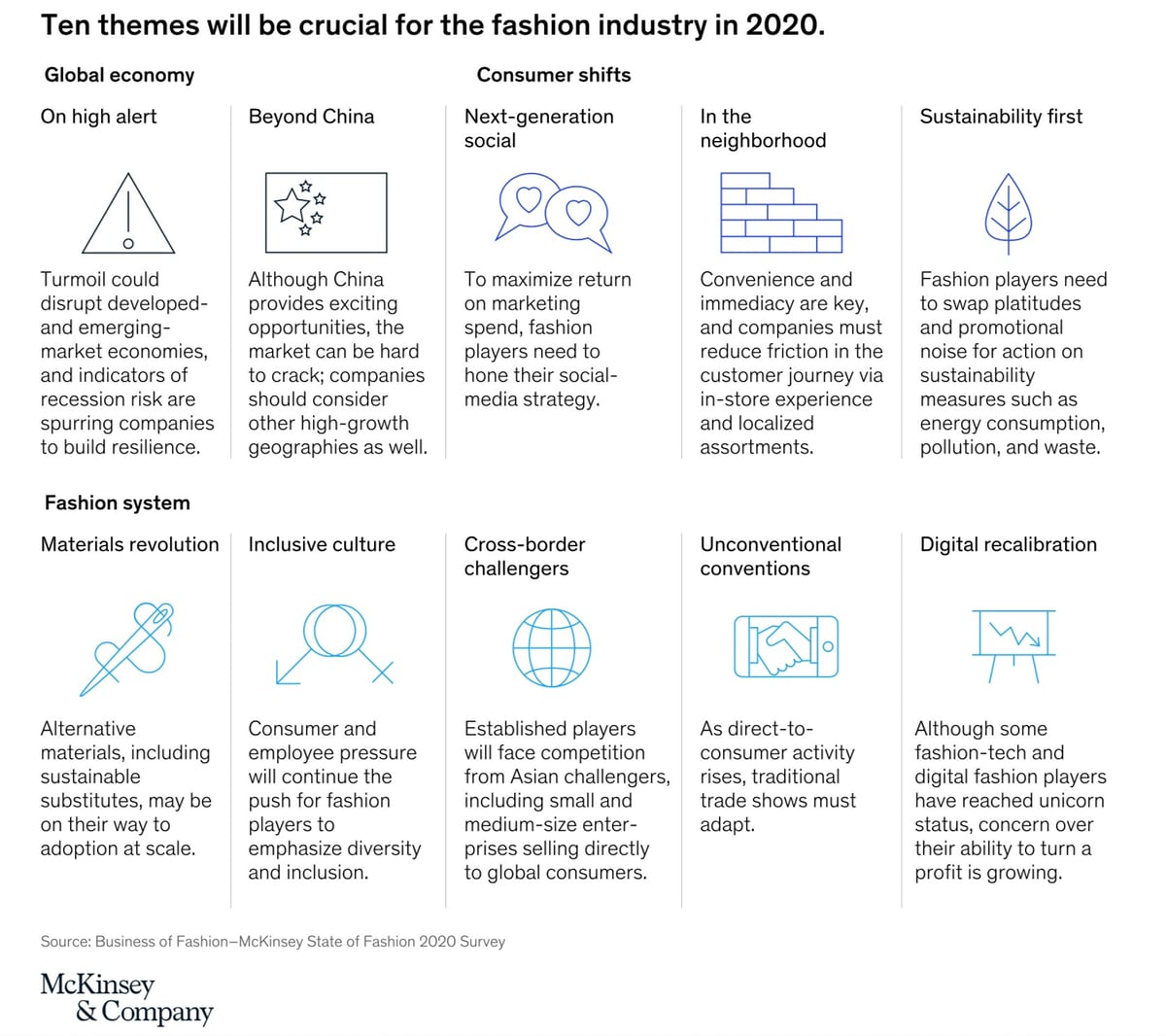 McKinsey Fashion Trends 2020