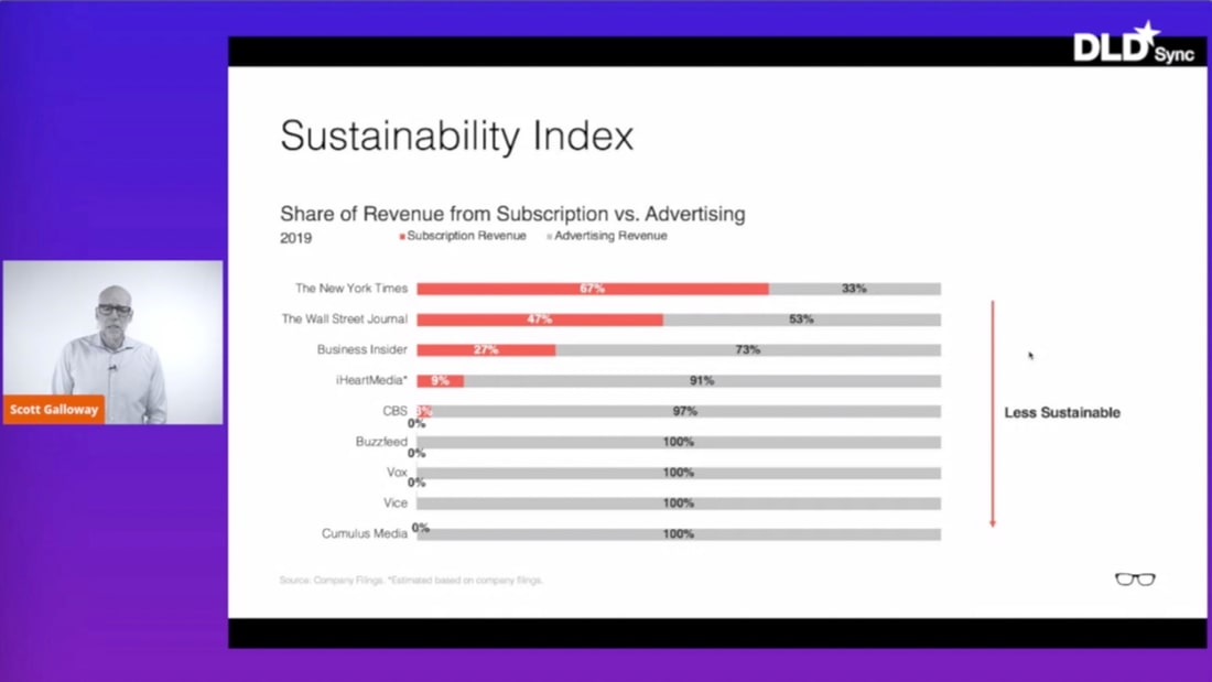 Scott Galloway, media business, sustainability, DLD Sync, presentation